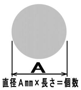 画像1: A2017アルミ丸棒 直径36mm×長さ300mm=1個 (1)
